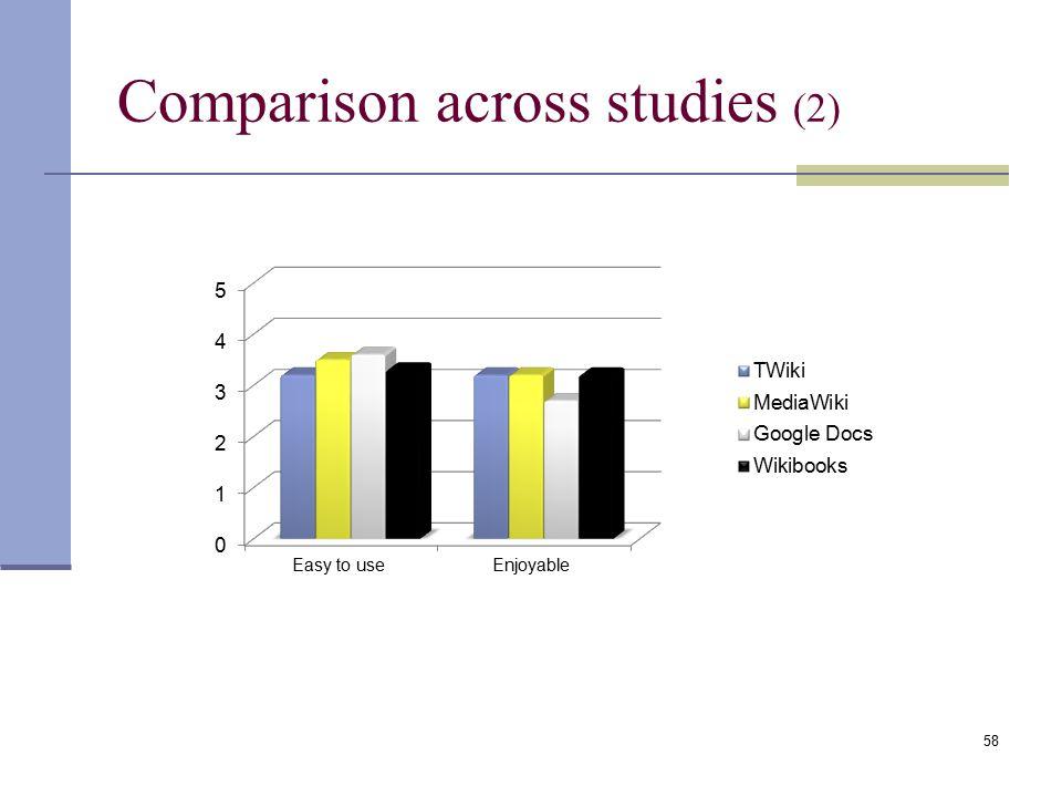Comparison across studies (2) 58