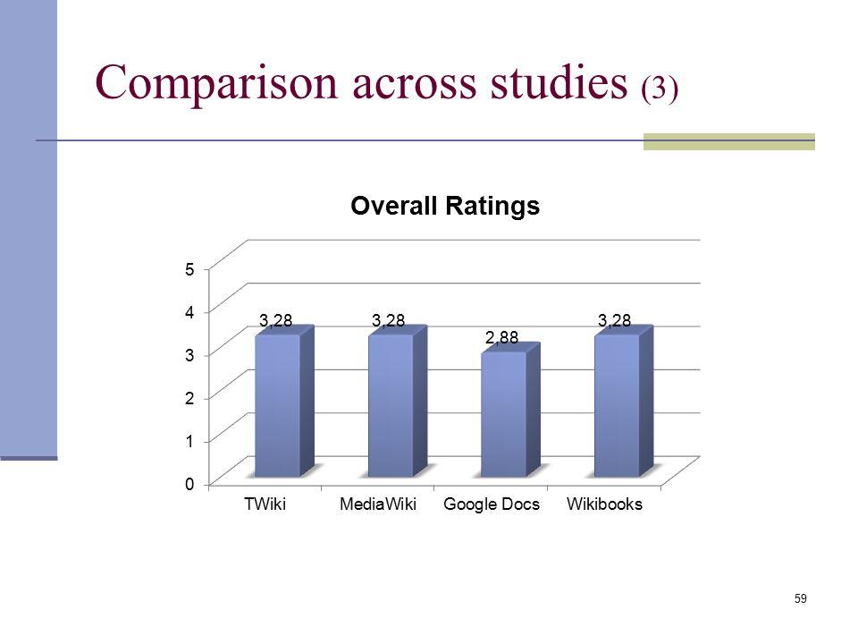 Comparison across studies (3) 59