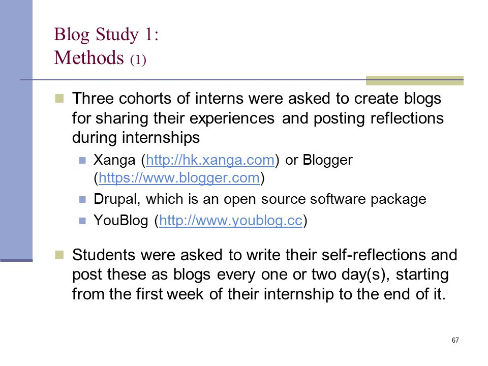 Blog Study 1: Methods (1) Three cohorts of interns were asked to create blogs for sharing their experiences and posting reflections during internships