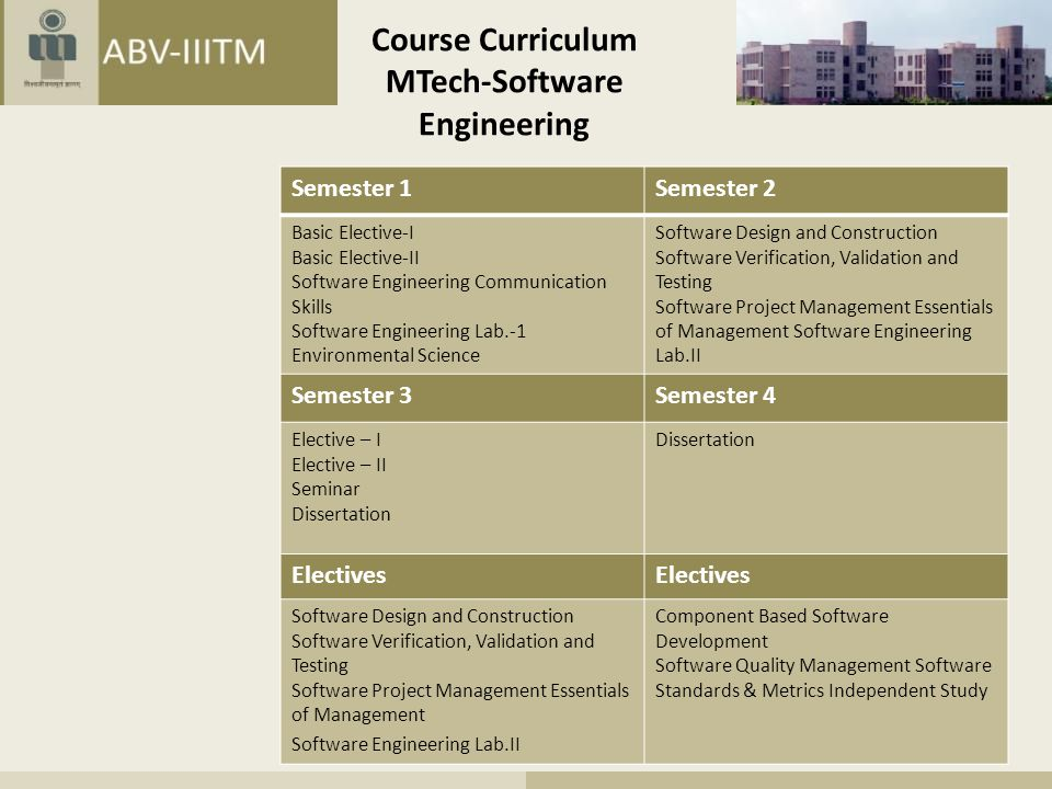 Course Curriculum MTech-Software Engineering Semester 1Semester 2 Basic Elective-I Basic Elective-II Software Engineering Communication Skills Software Engineering Lab.-1 Environmental Science Software Design and Construction Software Verification, Validation and Testing Software Project Management Essentials of Management Software Engineering Lab.II Semester 3Semester 4 Elective – I Elective – II Seminar Dissertation Electives Software Design and Construction Software Verification, Validation and Testing Software Project Management Essentials of Management Software Engineering Lab.II Component Based Software Development Software Quality Management Software Standards & Metrics Independent Study