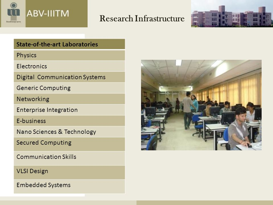 Research Infrastructure State-of-the-art Laboratories Physics Electronics Digital Communication Systems Generic Computing Networking Enterprise Integration E-business Nano Sciences & Technology Secured Computing Communication Skills VLSI Design Embedded Systems