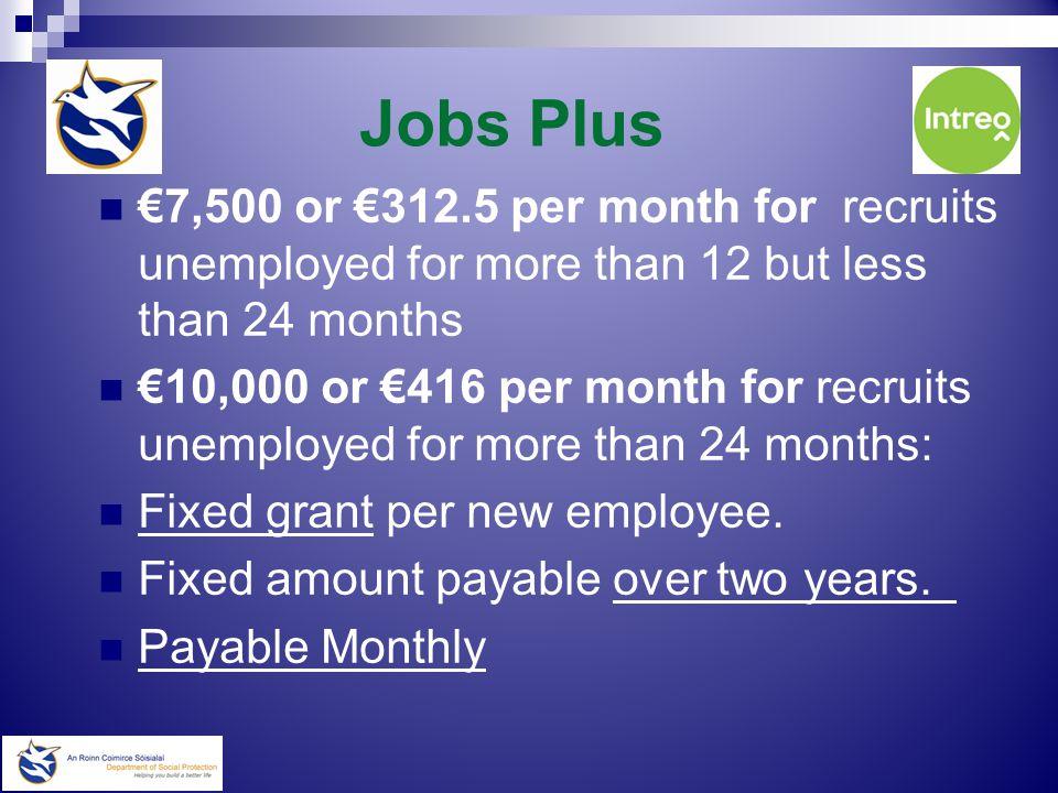 Jobs Plus