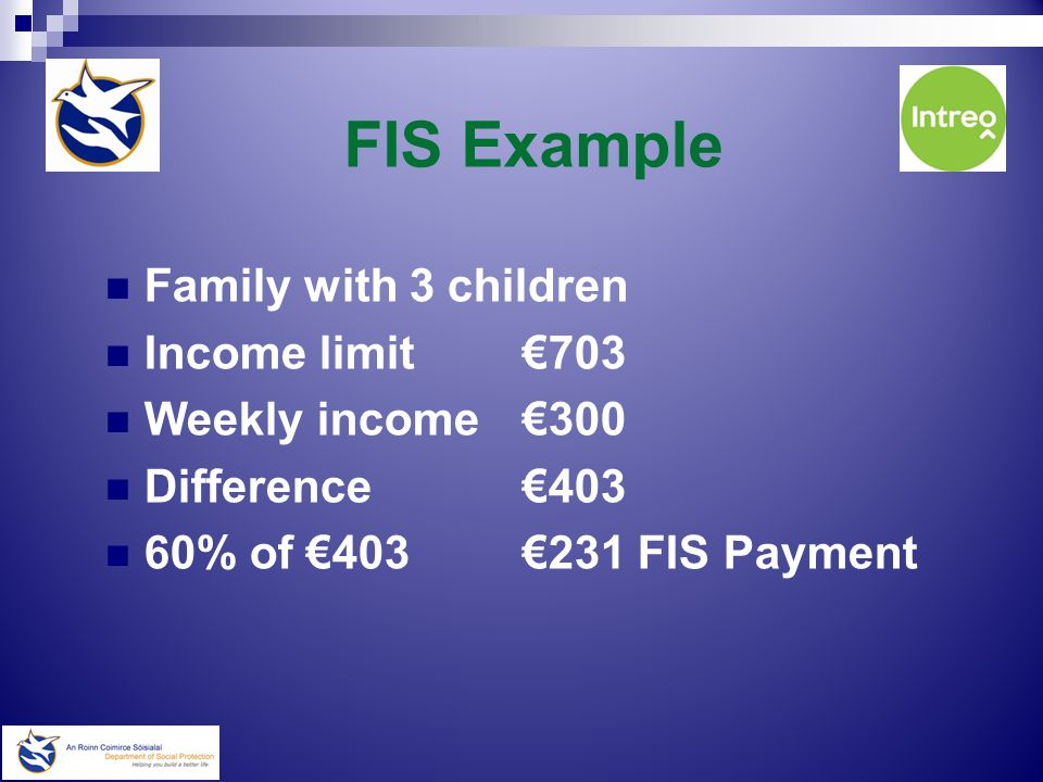 Family Income Supplement Tax free payment for families on low income Payment is conditional on Wage plus size of the family  1 child €504  2 children€602  3 children€703  5 children€950