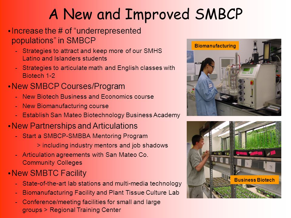 A New and Improved SMBCP Increase the # of underrepresented populations in SMBCP - Strategies to attract and keep more of our SMHS Latino and Islanders students - Strategies to articulate math and English classes with Biotech 1-2 New SMBCP Courses/Program - New Biotech Business and Economics course - New Biomanufacturing course - Establish San Mateo Biotechnology Business Academy New Partnerships and Articulations - Start a SMBCP-SMBBA Mentoring Program > including industry mentors and job shadows - Articulation agreements with San Mateo Co.