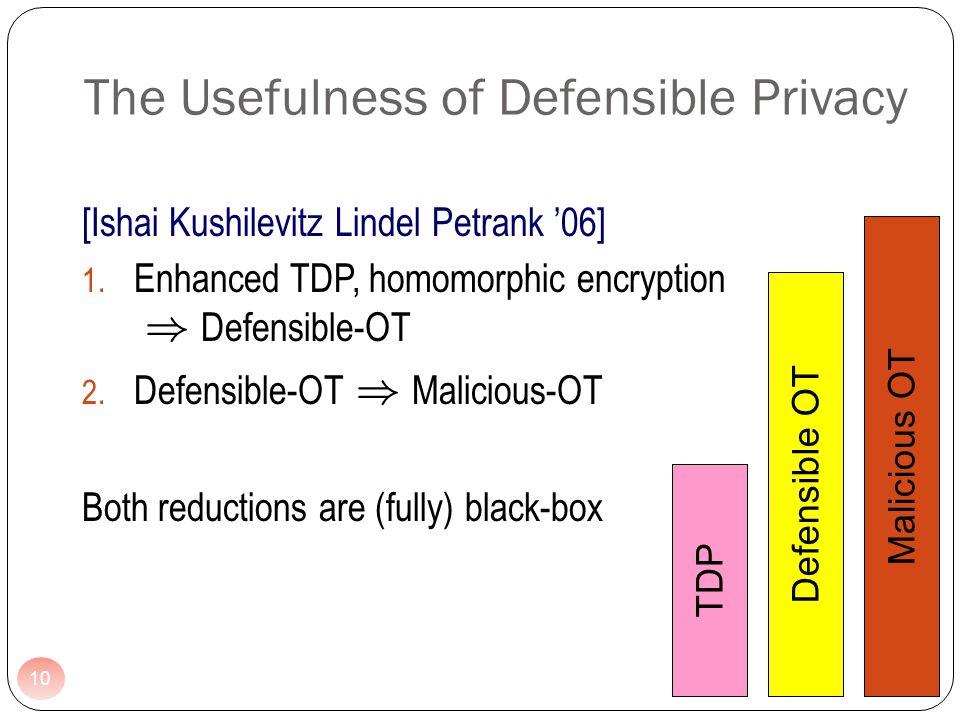 The Usefulness of Defensible Privacy [Ishai Kushilevitz Lindel Petrank '06] 1.