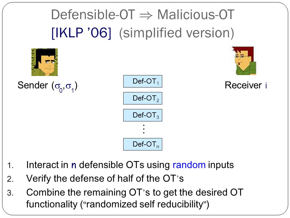 Defensible-OT ) Malicious-OT [IKLP '06] (simplified version) 1. Interact in n defensible OTs using random inputs 2. Verify the defense of half of the