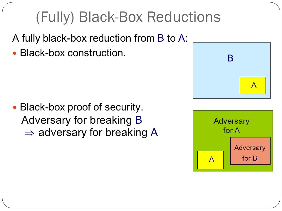 A fully black-box reduction from B to A: Black-box construction. Black-box proof of security. Adversary for breaking B ) adversary for breaking A (Ful