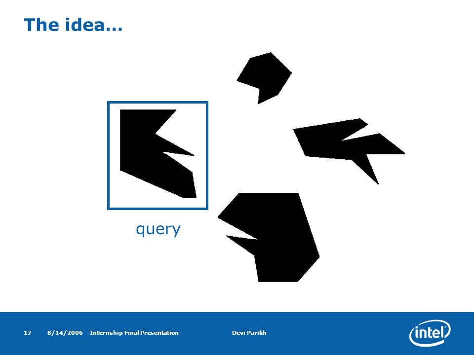8/14/2006Internship Final PresentationDevi Parikh17 The idea… query