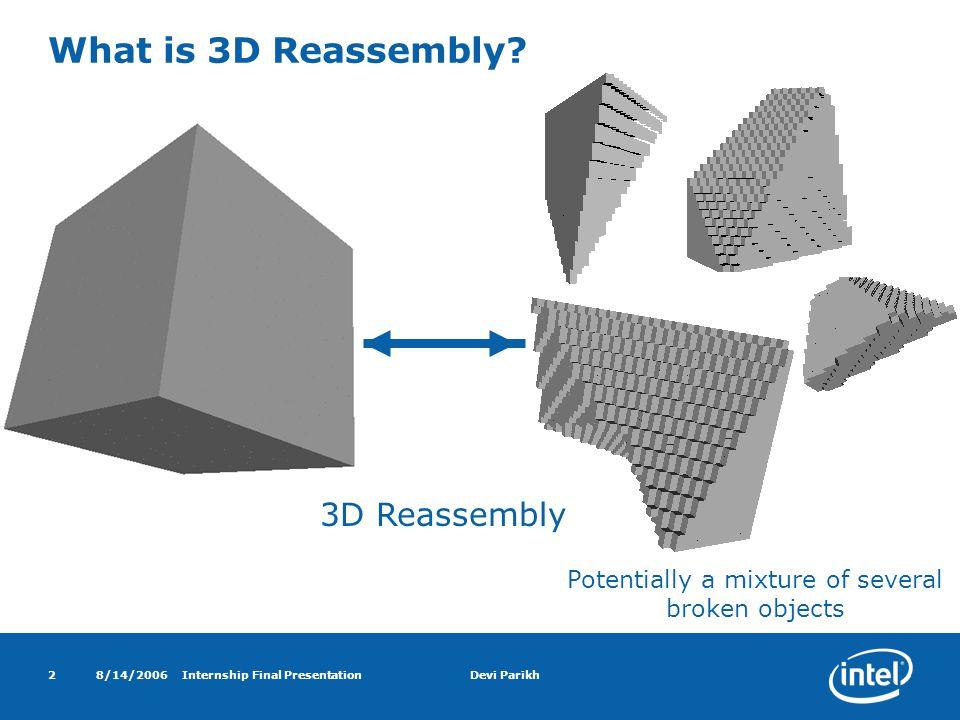 8/14/2006Internship Final PresentationDevi Parikh2 What is 3D Reassembly.