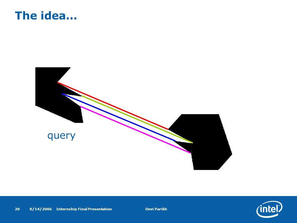 8/14/2006Internship Final PresentationDevi Parikh20 The idea… query