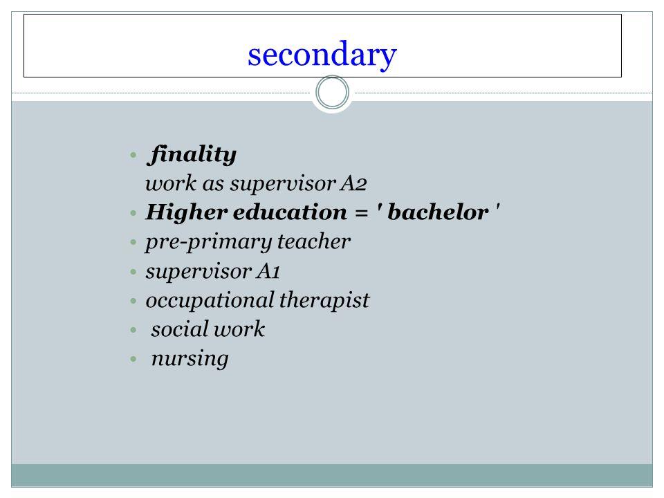 Evaluation 50% lessons 50% Internship/training 50% Seminar 50% paper = succesfull graduate as supervisor A2