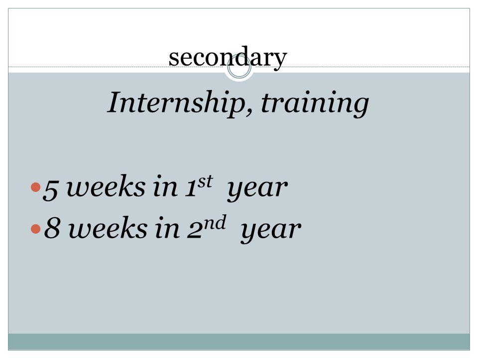 before the internship (Sept.-Oct.) initiation package familiarisation mornings study visits testimonials explanation internship choice motivation calls
