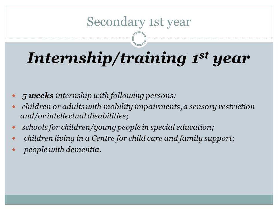 Internship objectives.