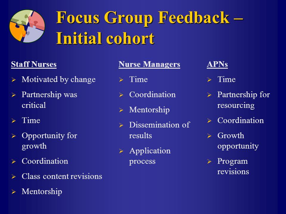 Focus Group Feedback – Initial cohort Staff Nurses  Motivated by change  Partnership was critical  Time  Opportunity for growth  Coordination  C