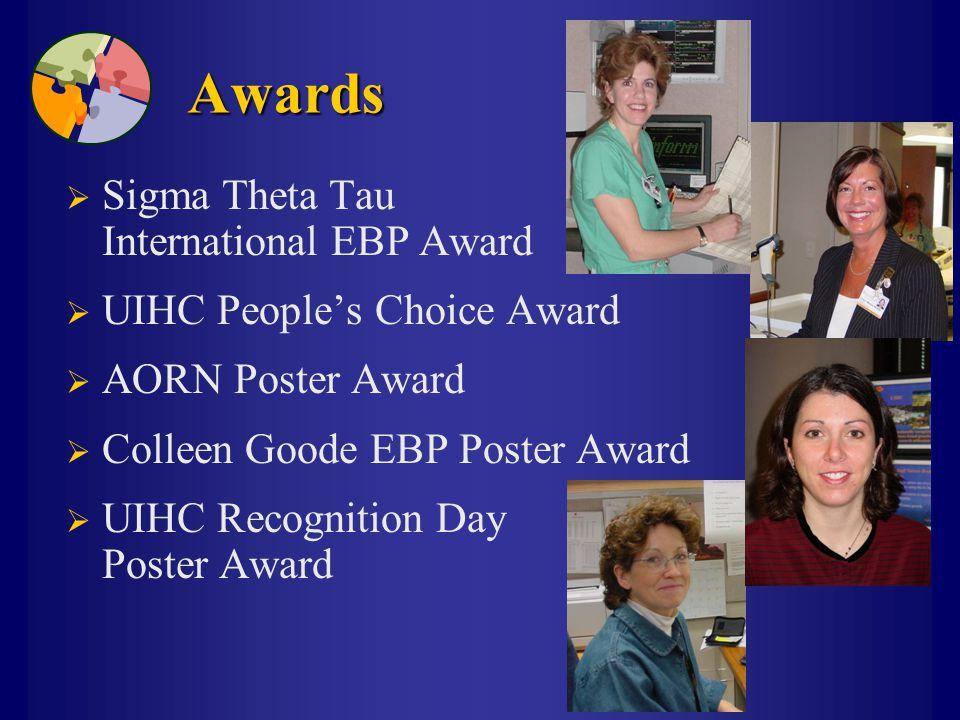 Awards  Sigma Theta Tau International EBP Award  UIHC People's Choice Award  AORN Poster Award  Colleen Goode EBP Poster Award  UIHC Recognition Day Poster Award