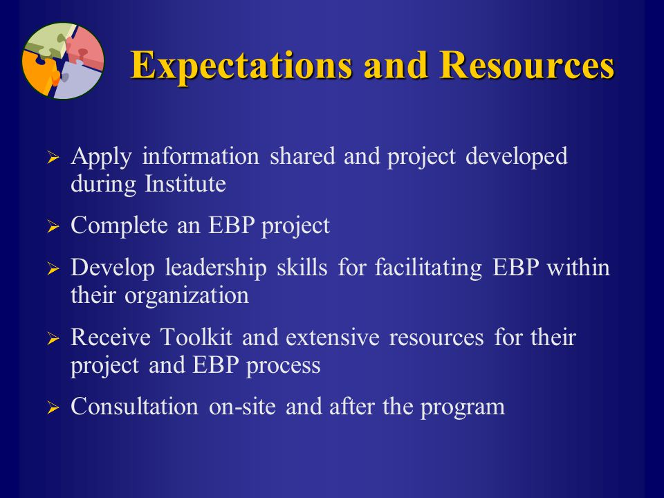 Expectations and Resources  Apply information shared and project developed during Institute  Complete an EBP project  Develop leadership skills for
