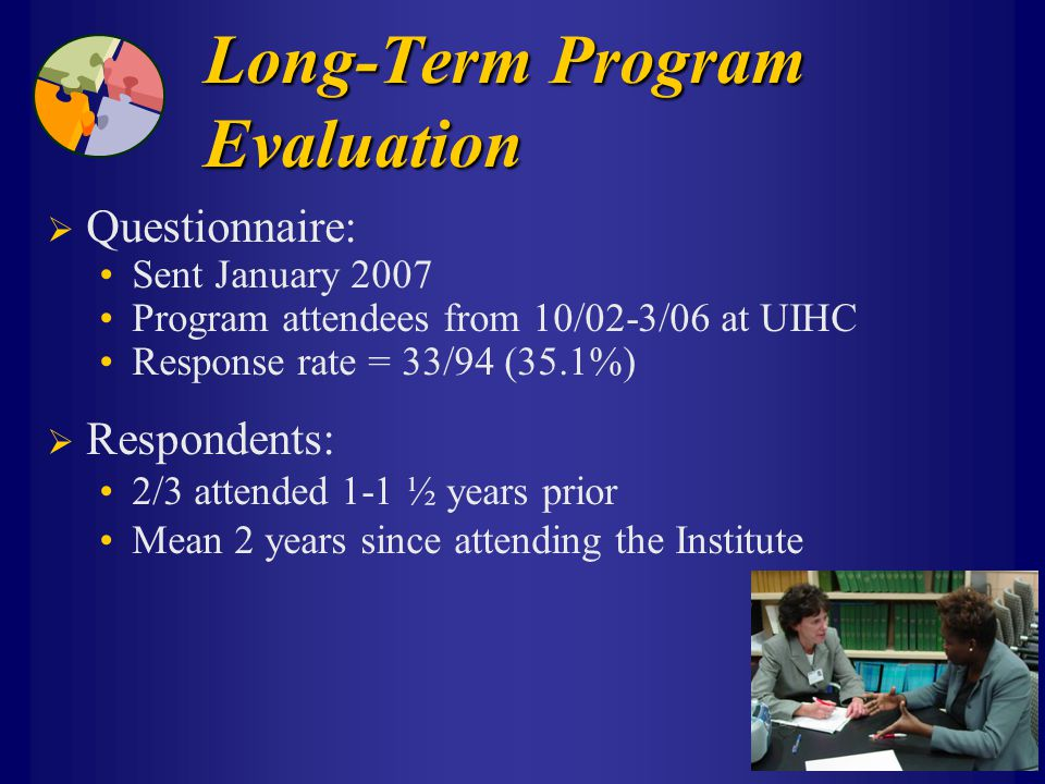 Long-Term Program Evaluation  Questionnaire: Sent January 2007 Program attendees from 10/02-3/06 at UIHC Response rate = 33/94 (35.1%)  Respondents: