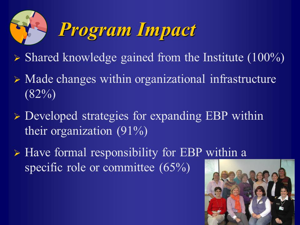 Program Impact  Shared knowledge gained from the Institute (100%)  Made changes within organizational infrastructure (82%)  Developed strategies fo