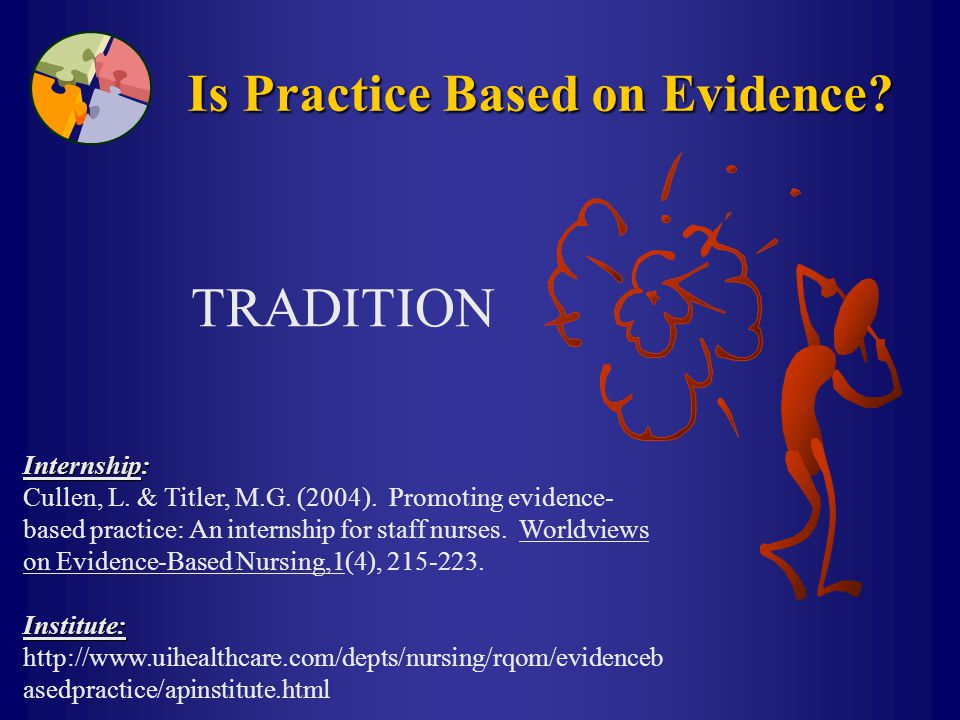 Is Practice Based on Evidence? TRADITION Internship: Cullen, L. & Titler, M.G. (2004). Promoting evidence- based practice: An internship for staff nur