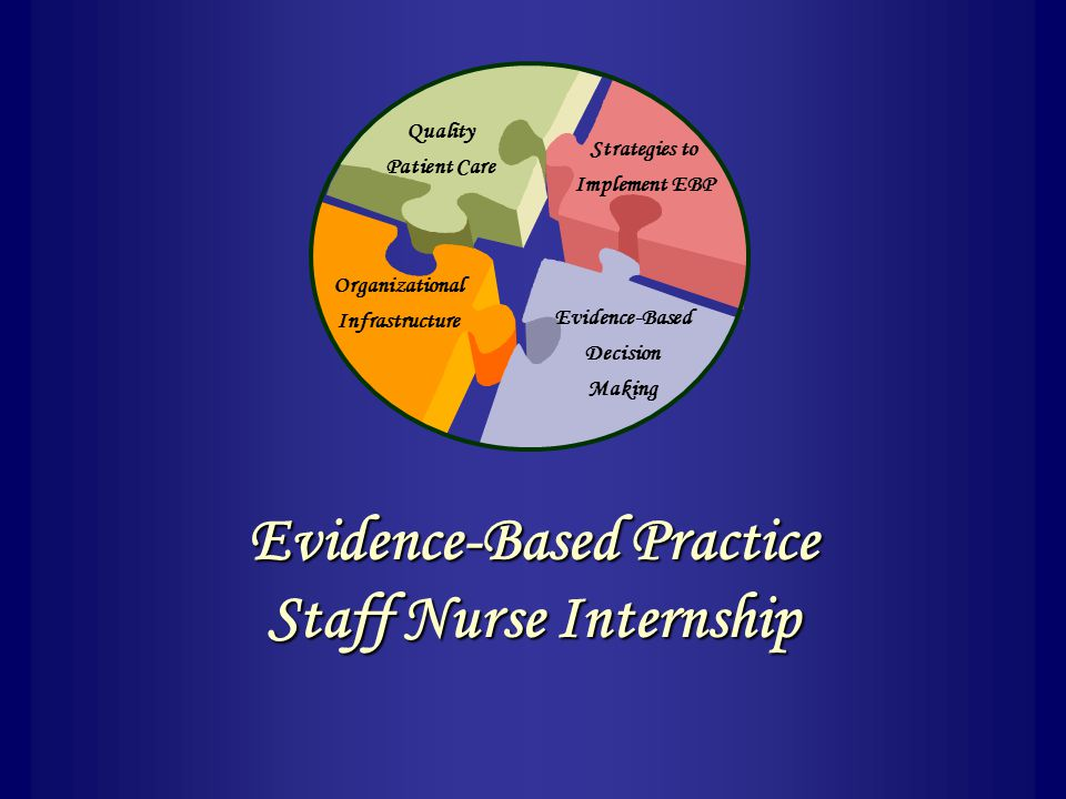 Strategies to Implement EBP Evidence-Based Decision Making Organizational Infrastructure Quality Patient Care Evidence-Based Practice Staff Nurse Inte