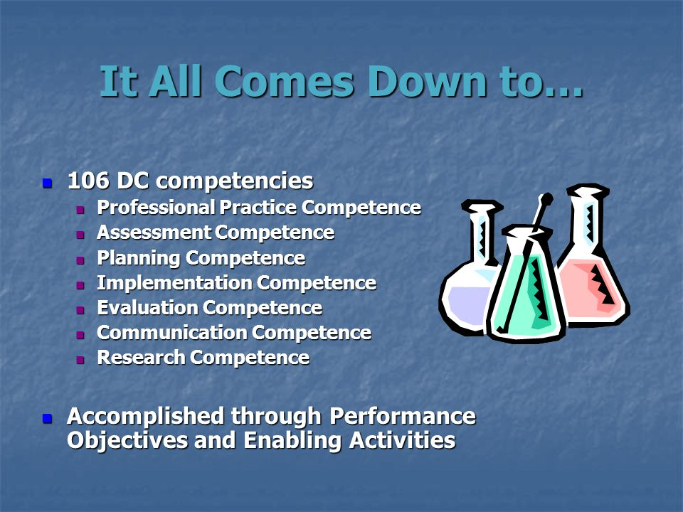 It All Comes Down to… 106 DC competencies 106 DC competencies Professional Practice Competence Professional Practice Competence Assessment Competence Assessment Competence Planning Competence Planning Competence Implementation Competence Implementation Competence Evaluation Competence Evaluation Competence Communication Competence Communication Competence Research Competence Research Competence Accomplished through Performance Objectives and Enabling Activities Accomplished through Performance Objectives and Enabling Activities