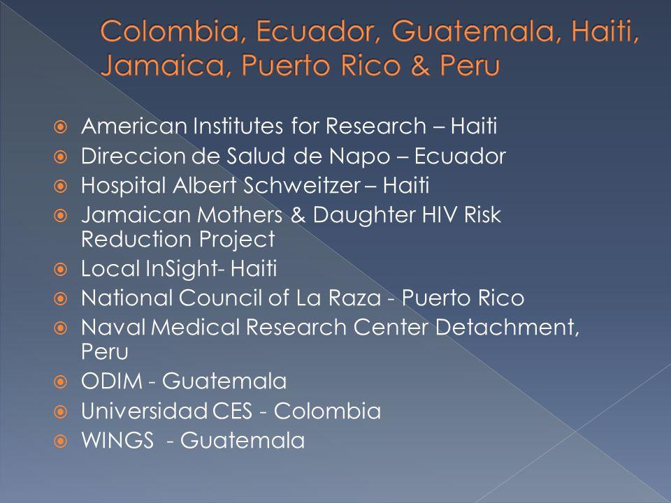  American Institutes for Research – Haiti  Direccion de Salud de Napo – Ecuador  Hospital Albert Schweitzer – Haiti  Jamaican Mothers & Daughter H