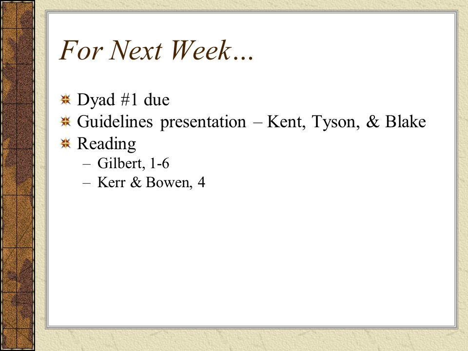 For Next Week… Dyad #1 due Guidelines presentation – Kent, Tyson, & Blake Reading –Gilbert, 1-6 –Kerr & Bowen, 4