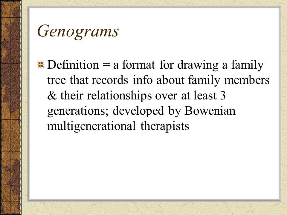 Genograms Why use genograms.