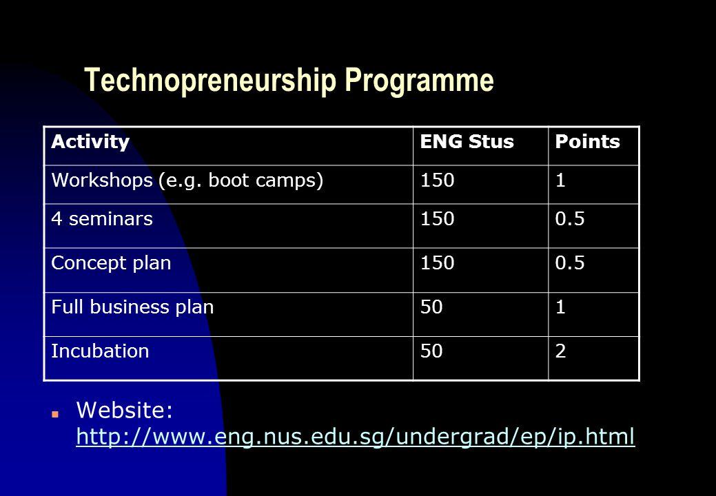 Technopreneurship Programme n Website: http://www.eng.nus.edu.sg/undergrad/ep/ip.html http://www.eng.nus.edu.sg/undergrad/ep/ip.html ActivityENG StusPoints Workshops (e.g.