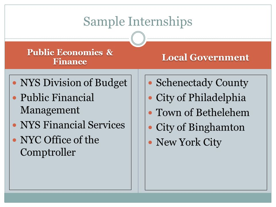 Sample Internships NYS Division of Budget Public Financial Management NYS Financial Services NYC Office of the Comptroller Schenectady County City of Philadelphia Town of Bethelehem City of Binghamton New York City Public Economics & Finance Local Government