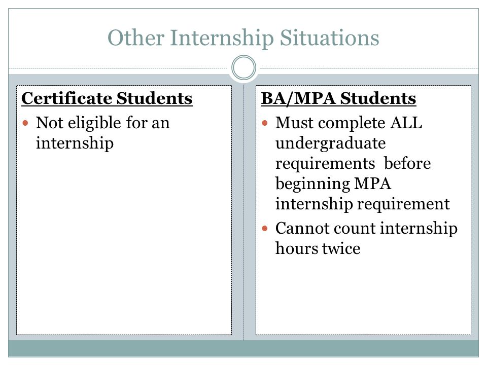 Other Internship Situations Certificate Students Not eligible for an internship BA/MPA Students Must complete ALL undergraduate requirements before beginning MPA internship requirement Cannot count internship hours twice