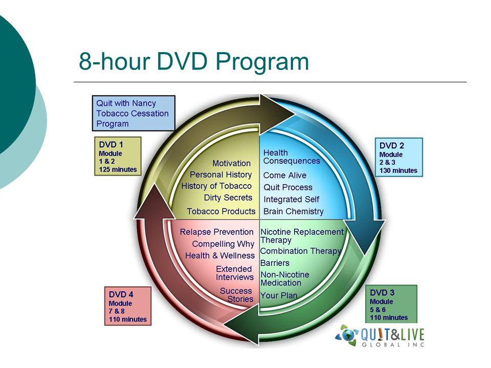 8-hour DVD Program