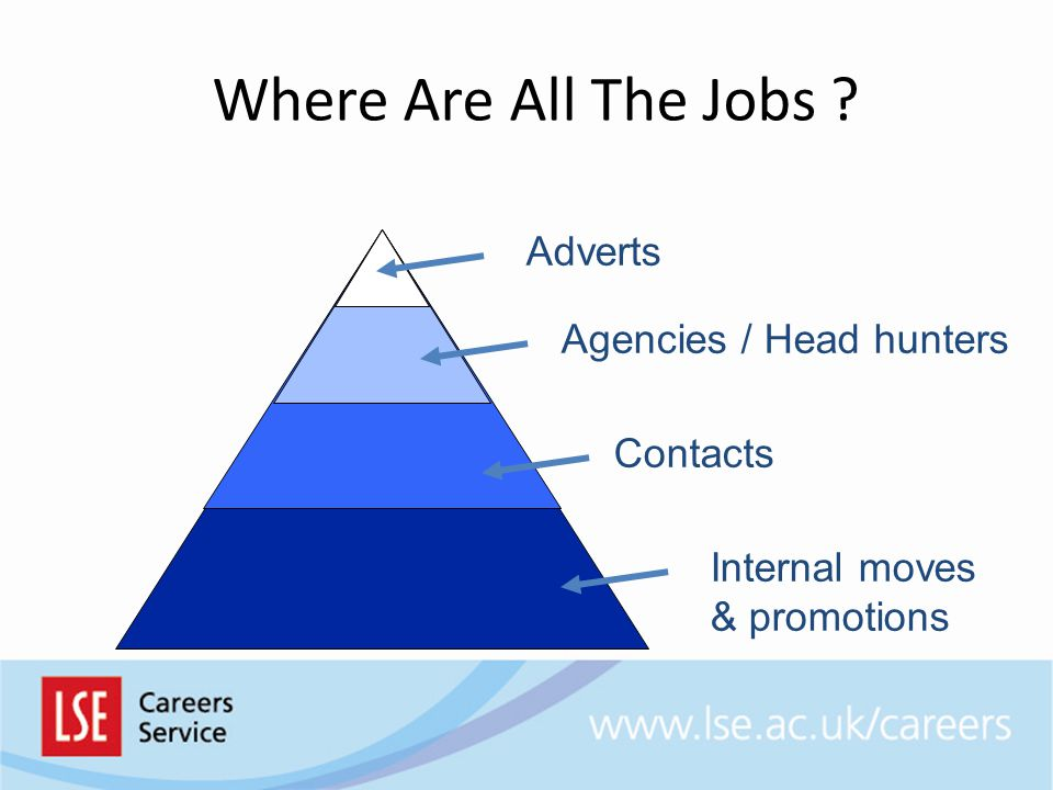 Where Are All The Jobs Adverts Agencies / Head hunters Contacts Internal moves & promotions