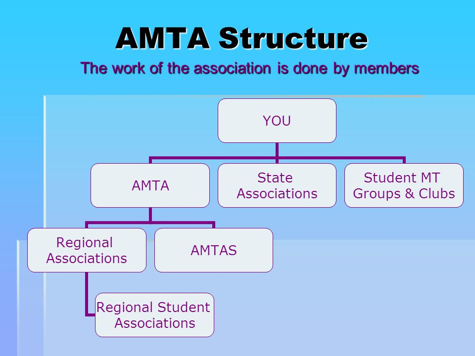 Professional Membership  For practicing music therapists and interested professionals  Receives the most member benefits and privileges  Receives all publications (Journal of Music Therapy, Music Therapy Perspectives, Music Therapy Matters, AMTA Sourcebook)  Access to the Member Area of website  Voting and office holding privileges  Regional membership included for those who reside in one of AMTA's 7 regions  Other discounts and benefits