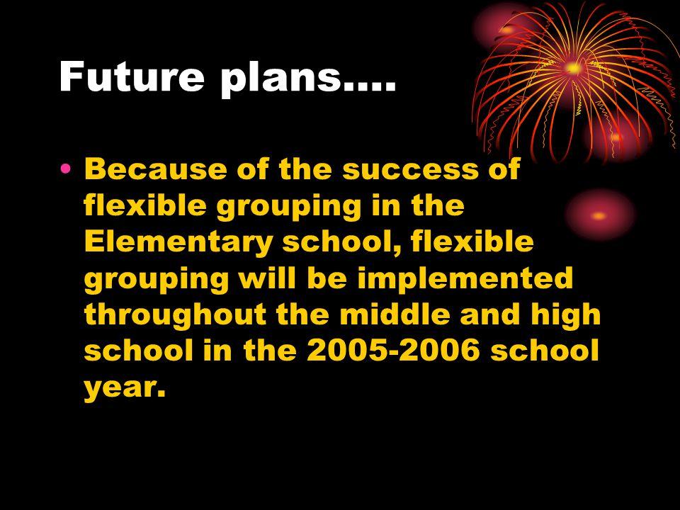 Future plans….