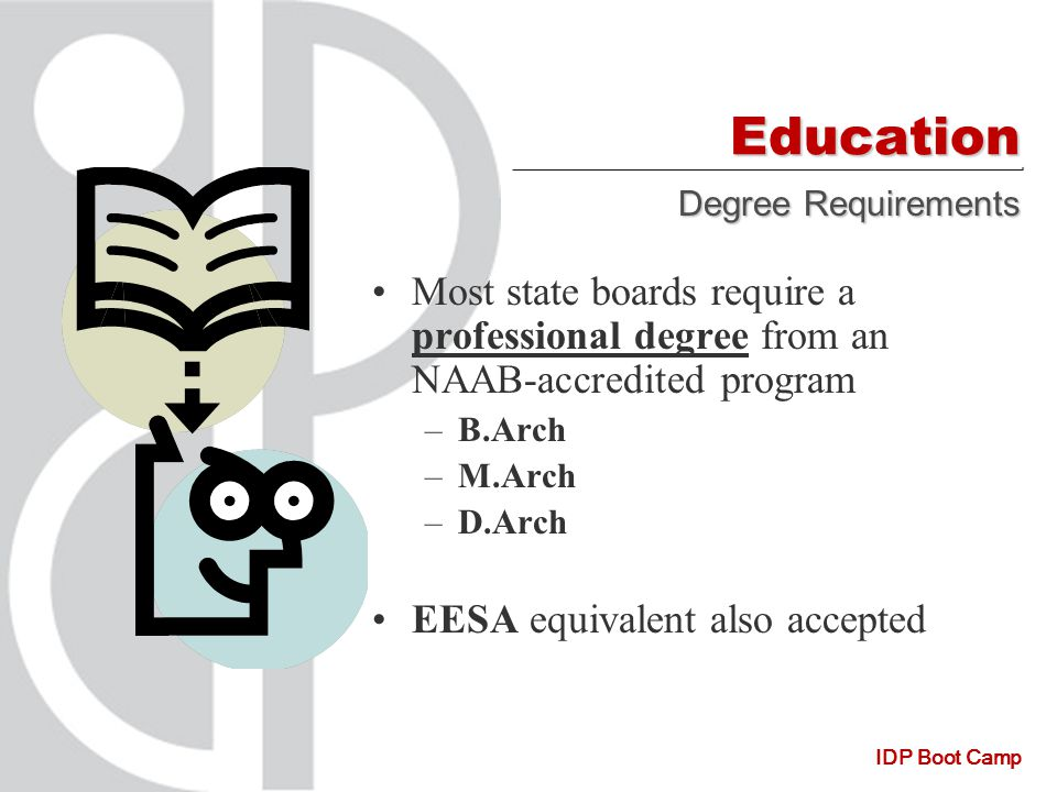 IDP Boot Camp Education Most state boards require a professional degree from an NAAB-accredited program –B.Arch –M.Arch –D.Arch EESA equivalent also accepted Degree Requirements