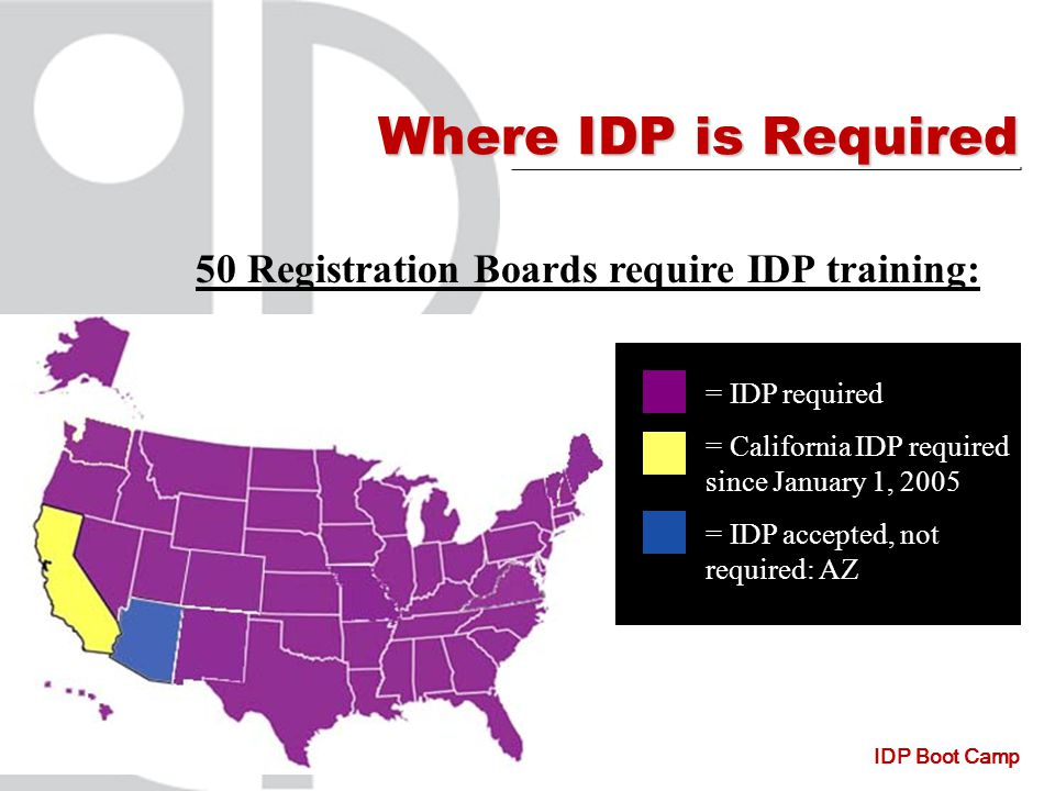 IDP Boot Camp Where IDP is Required 50 Registration Boards require IDP training: = IDP required = California IDP required since January 1, 2005 = IDP accepted, not required: AZ