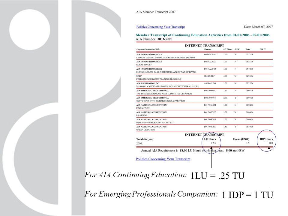 IDP Boot Camp 1LU =.25 TU 1 IDP = 1 TU For AIA Continuing Education: For Emerging Professionals Companion: