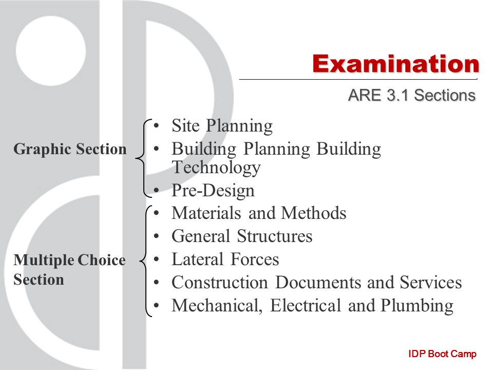 IDP Boot Camp Examination Site Planning Building Planning Building Technology Pre-Design Materials and Methods General Structures Lateral Forces Construction Documents and Services Mechanical, Electrical and Plumbing ARE 3.1 Sections Graphic Section Multiple Choice Section