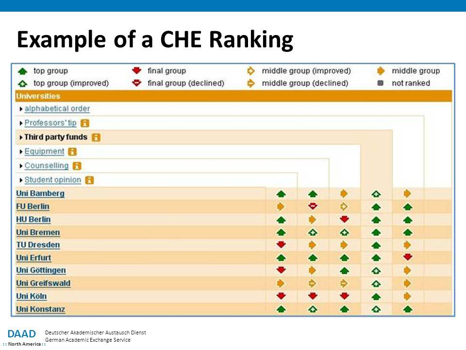 DAAD : : North America : : Deutscher Akademischer Austausch Dienst German Academic Exchange Service Example of a CHE Ranking