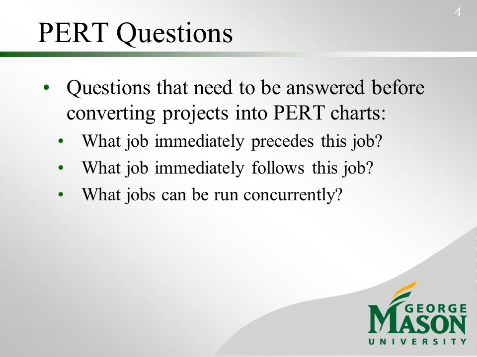 Total Pert/CPM Planning- 6 Steps 3 List Activities Arrange Activities Identify Activities Times Identify Critical Path Add Dates Review Activities