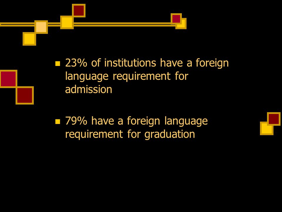 23% of institutions have a foreign language requirement for admission 79% have a foreign language requirement for graduation