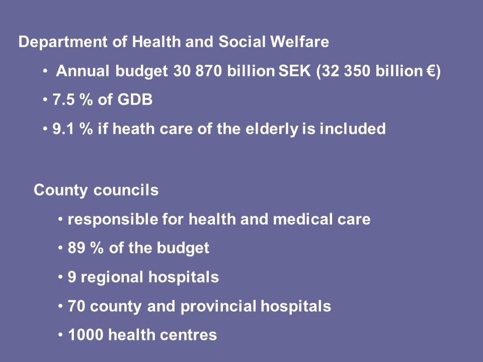 Department of Health and Social Welfare Annual budget 30 870 billion SEK (32 350 billion €) 7.5 % of GDB 9.1 % if heath care of the elderly is include