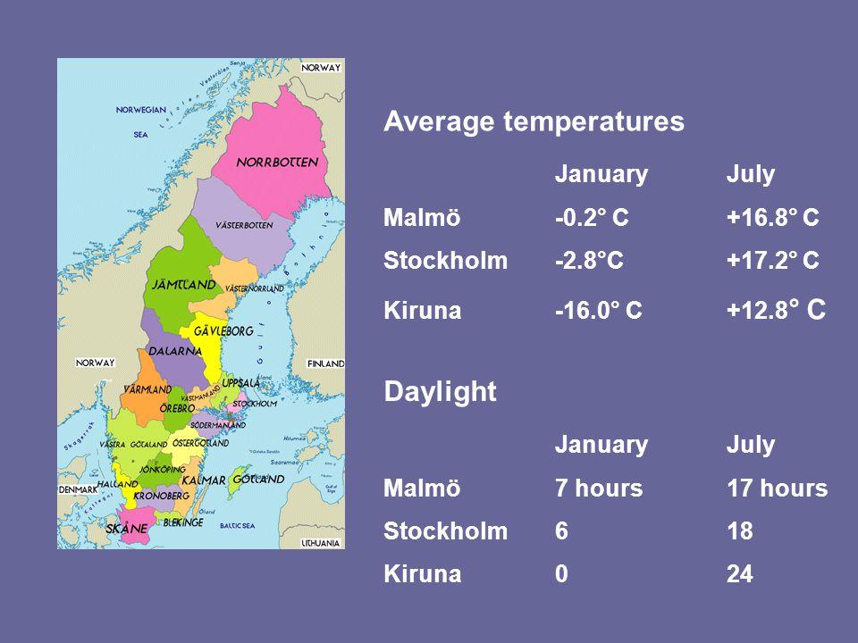 Average temperatures JanuaryJuly Malmö -0.2° C+16.8° C Stockholm-2.8°C+17.2° C Kiruna-16.0° C+12.8 ° C Daylight JanuaryJuly Malmö 7 hours17 hours Stockholm6 18 Kiruna024