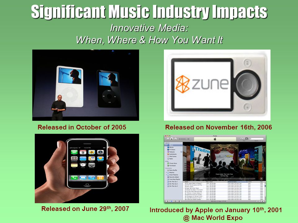 Significant Music Industry Impacts Innovative Media: When, Where & How You Want It Released in October of 2005Released on November 16th, 2006 Introduc