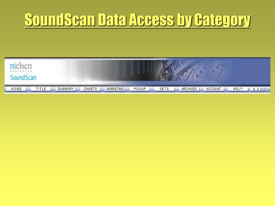 SoundScan Data Access by Category