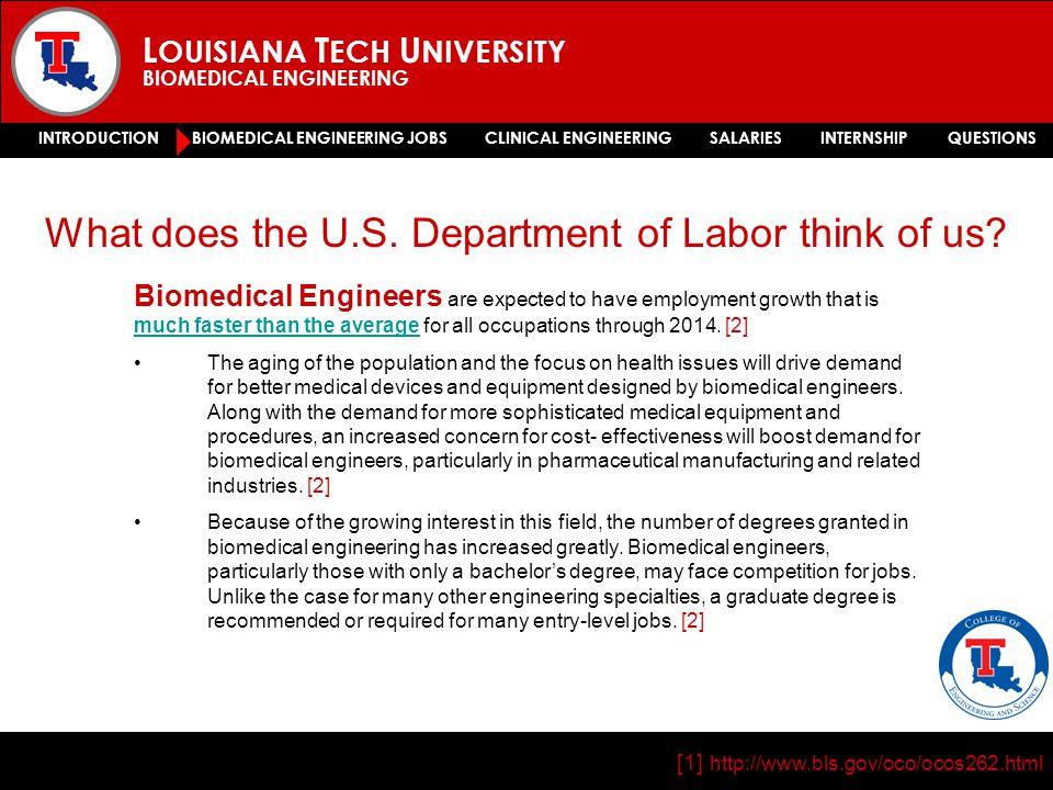 L OUISIANA T ECH U NIVERSITY BIOMEDICAL ENGINEERING INTRODUCTION BIOMEDICAL ENGINEERING JOBS CLINICAL ENGINEERING SALARIES INTERNSHIP QUESTIONS [1] http://www.bls.gov/oco/ocos262.html What does the U.S.