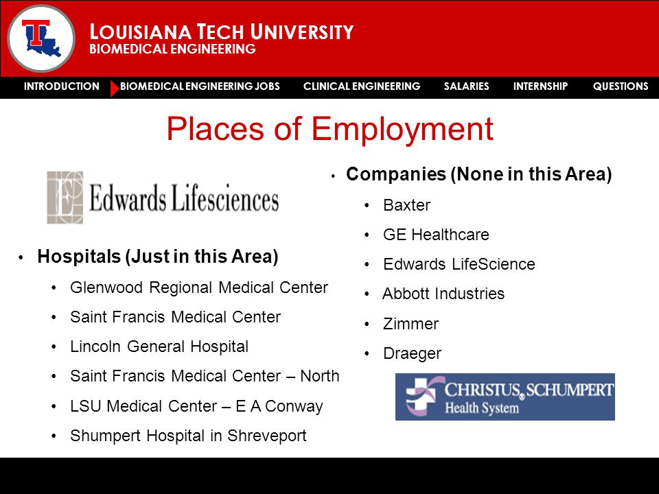 L OUISIANA T ECH U NIVERSITY BIOMEDICAL ENGINEERING INTRODUCTION BIOMEDICAL ENGINEERING JOBS CLINICAL ENGINEERING SALARIES INTERNSHIP QUESTIONS Places of Employment Hospitals (Just in this Area) Glenwood Regional Medical Center Saint Francis Medical Center Lincoln General Hospital Saint Francis Medical Center – North LSU Medical Center – E A Conway Shumpert Hospital in Shreveport Companies (None in this Area) Baxter GE Healthcare Edwards LifeScience Abbott Industries Zimmer Draeger