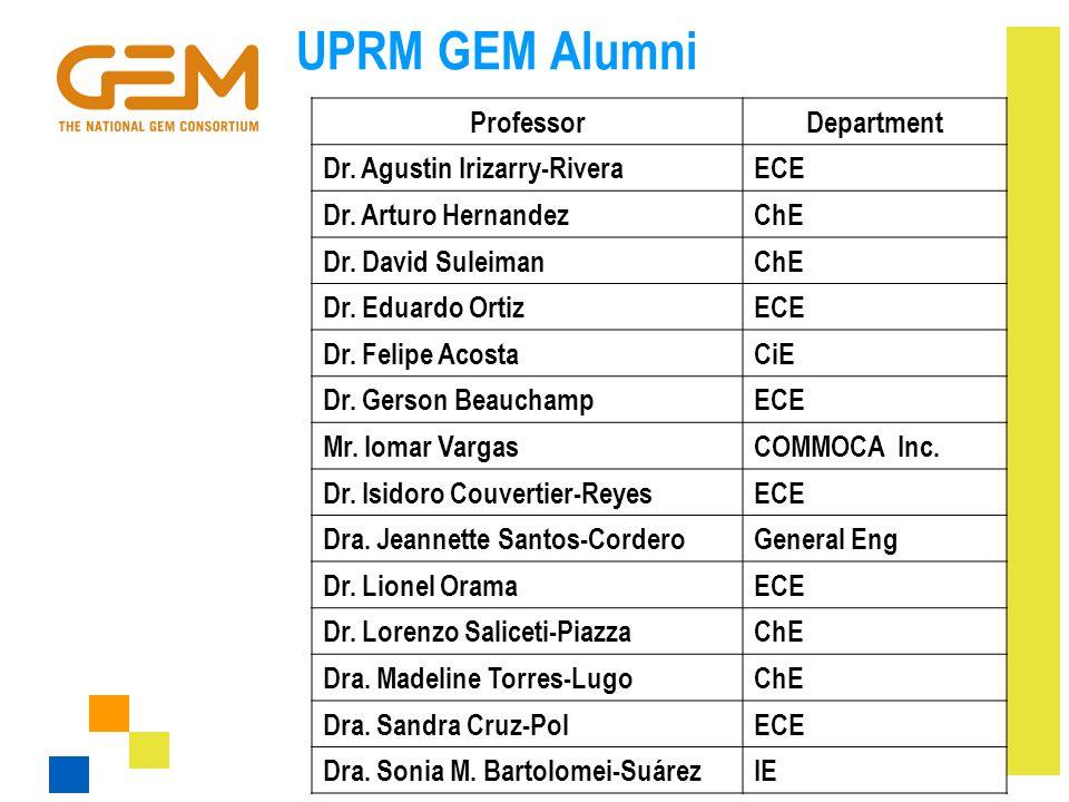UPRM GEM Alumni ProfessorDepartment Dr.Agustin Irizarry-RiveraECE Dr.