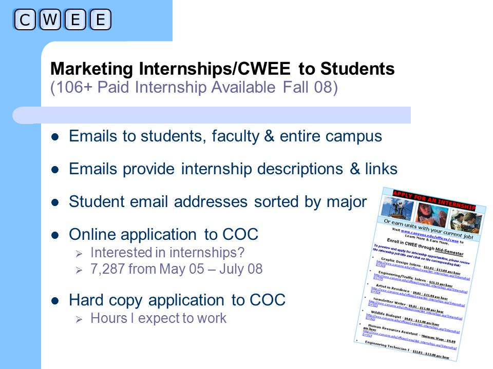 How Did COC Create 2,881 Internships Since April 2002.
